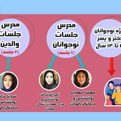 کمپ عیدانه روانشناسی نوجوان